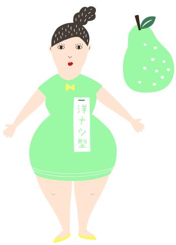 イラスト_洋ナシ型