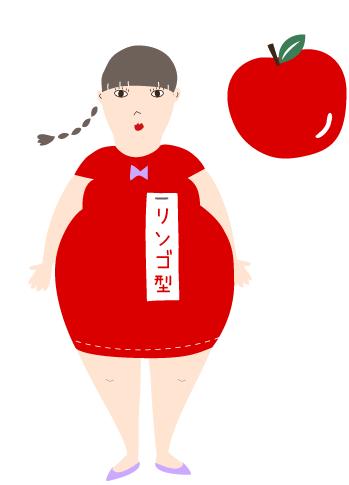 イラスト_リンゴ型